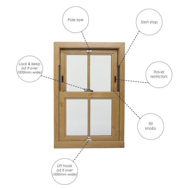 Sash windows furniture