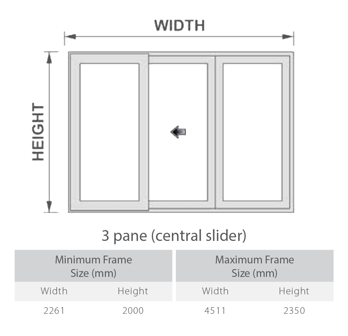 uPVC Patio Doors Configurations 2