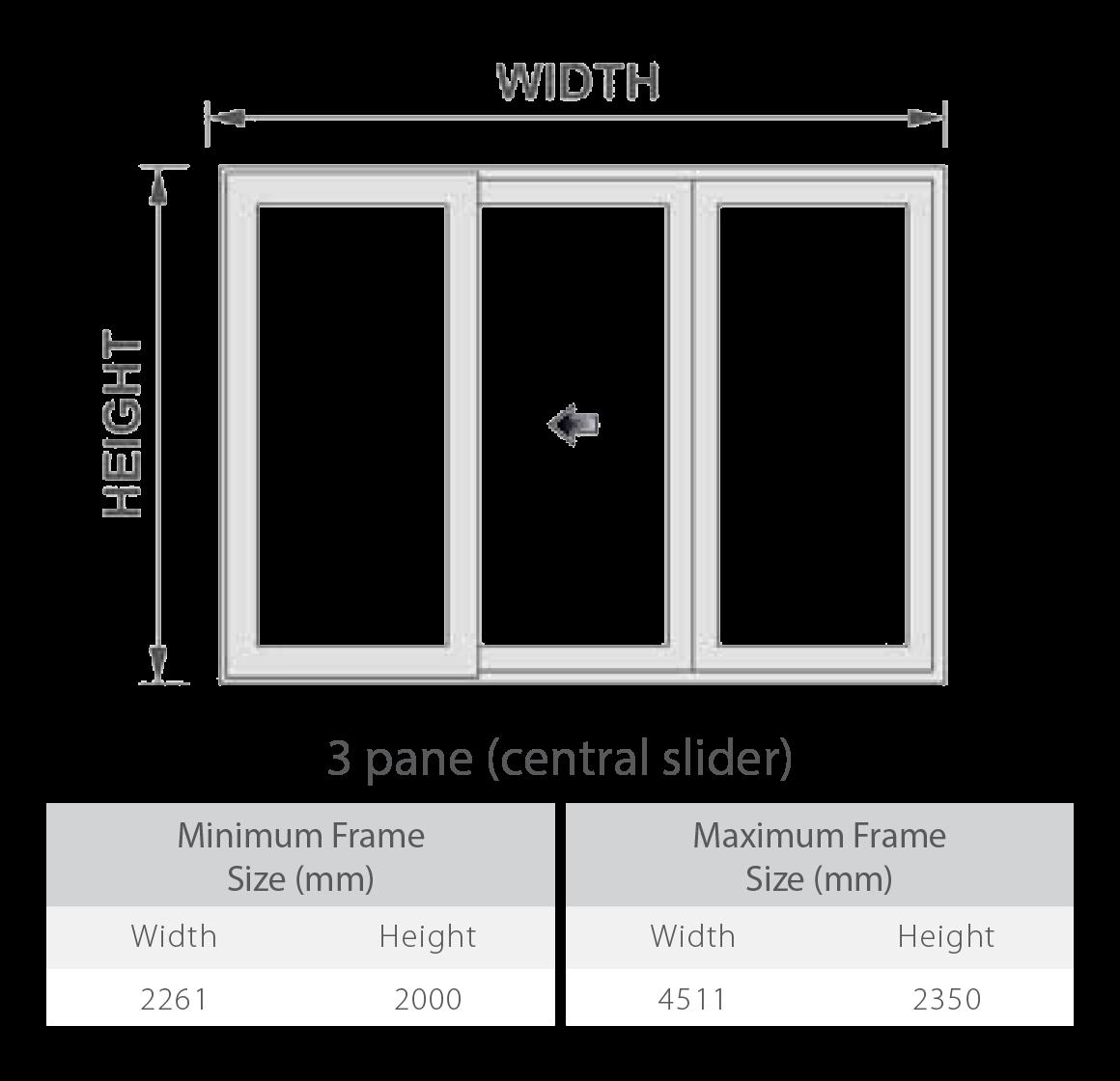 uPVC Patio Doors Configurations 2