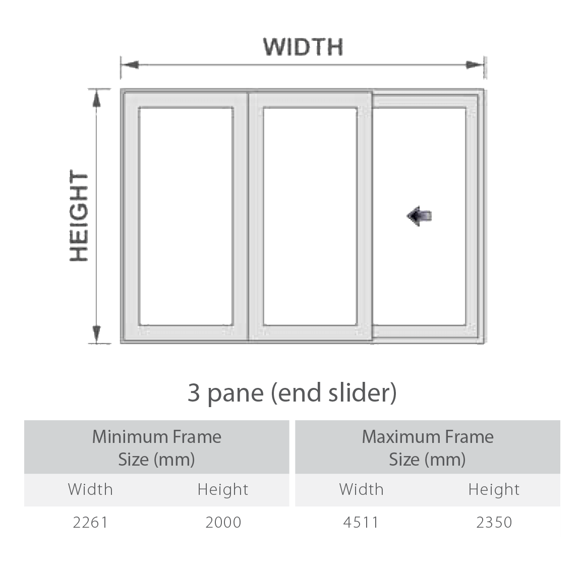 uPVC Patio Doors Configurations 3