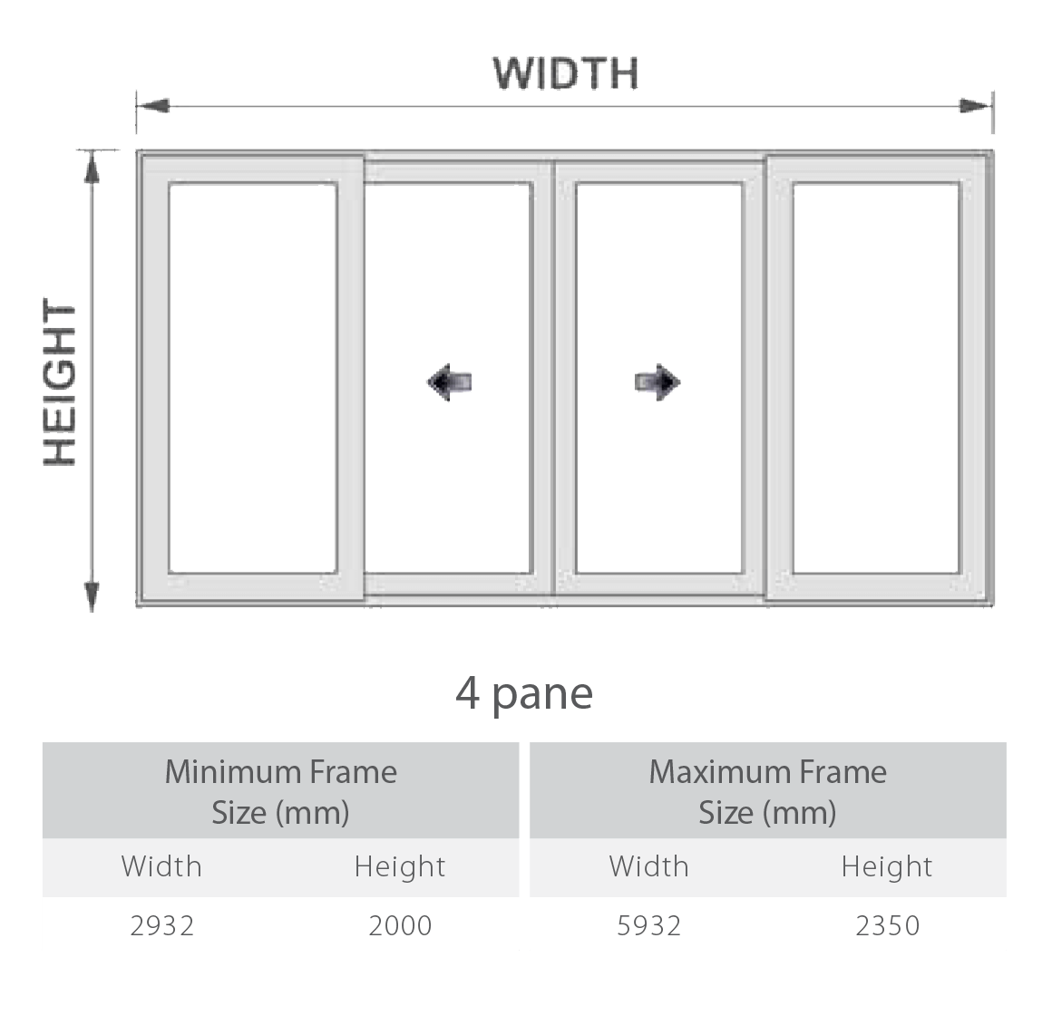 uPVC Patio Doors Configurations 4